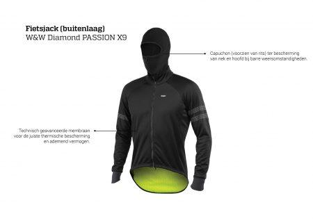 Kalas Sportswear Fietsjack